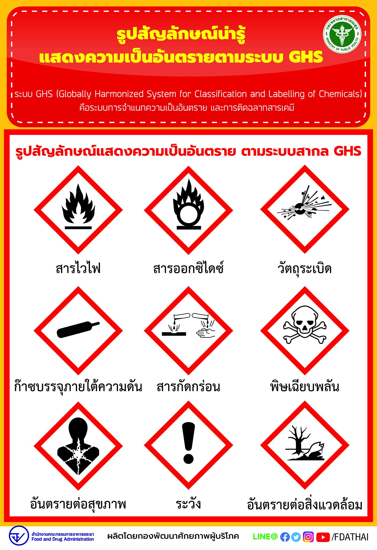 Vaarallinen Kemikaali